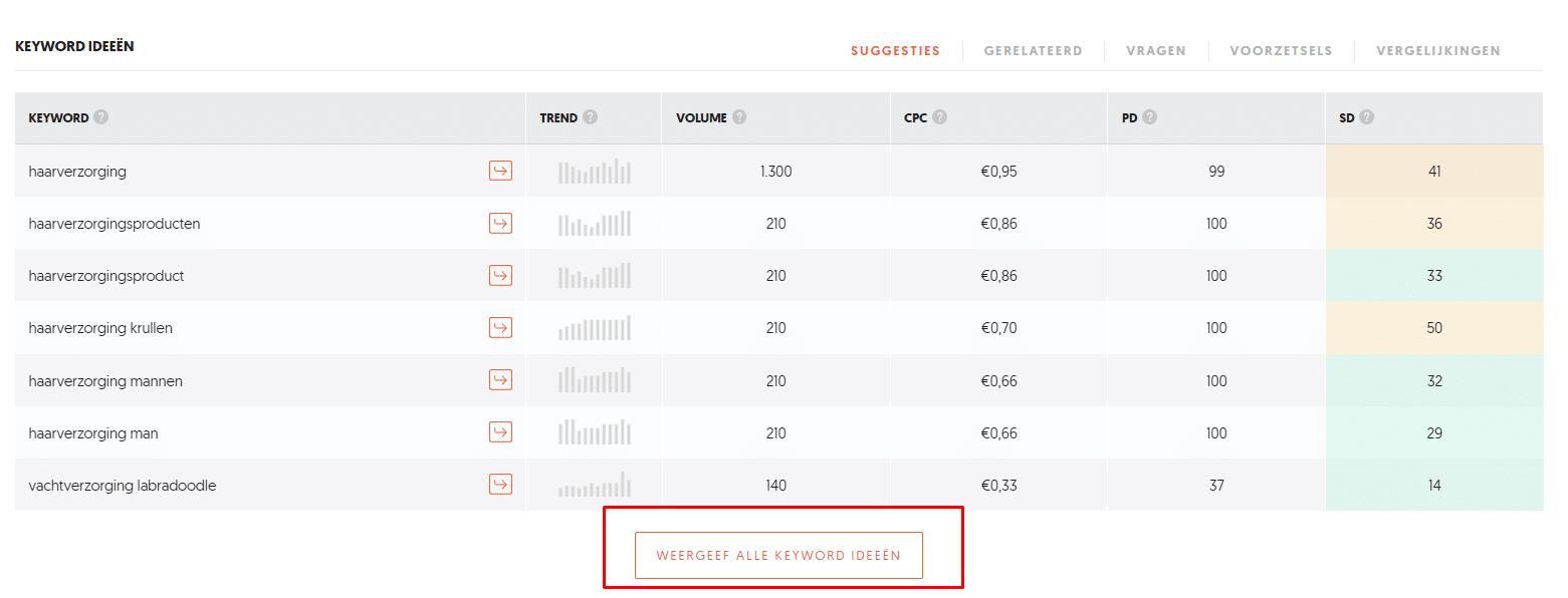 Meer bezoekers naar je site door vragen te beantwoorden